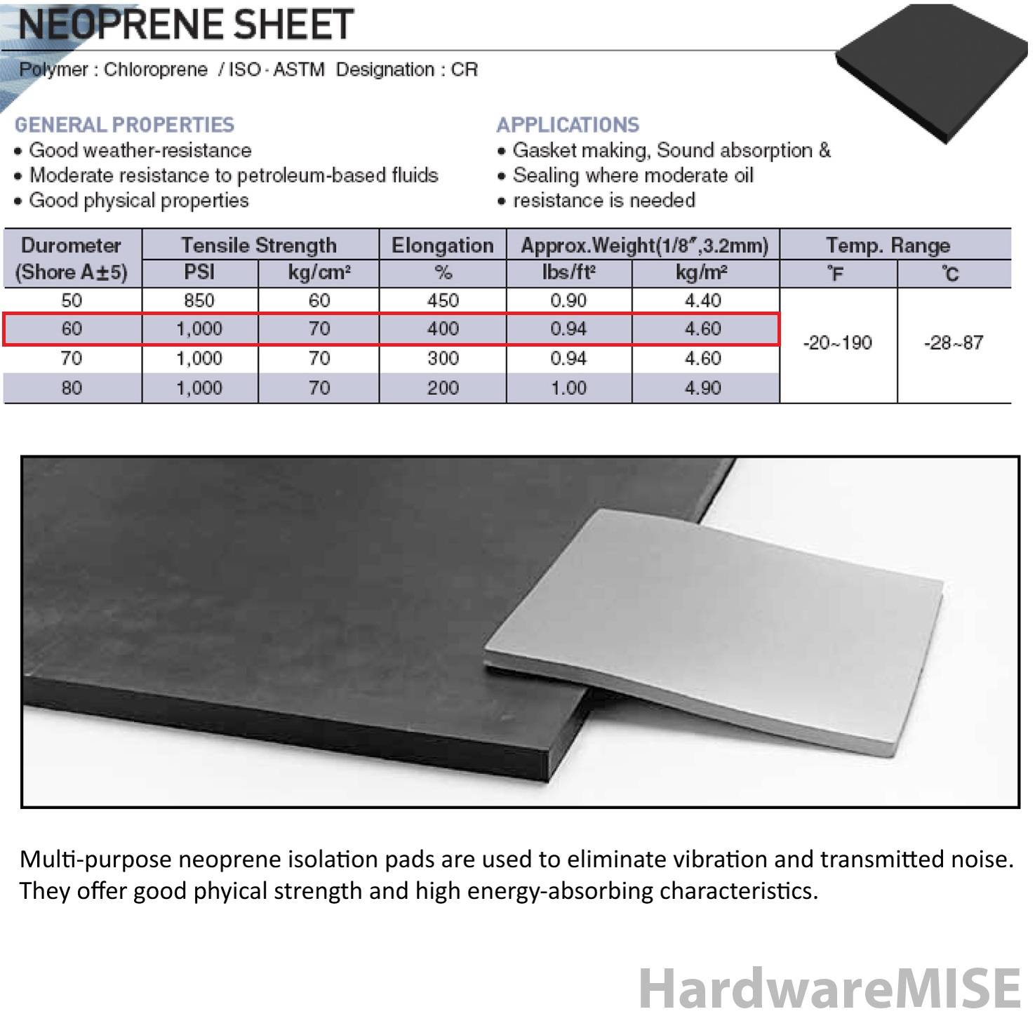 Neoprene Rubber Sheet 1mm Thick Black Color Hardness 60 Shorea 1 2m Width