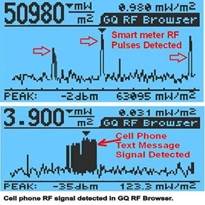 EMF Meter Advanced GQ EMF-390 Multi-Field Electromagnetic Radiation 3-in-1 EMF ELF RF meter Cell Tower Smart Meter Wifi Signal Detector